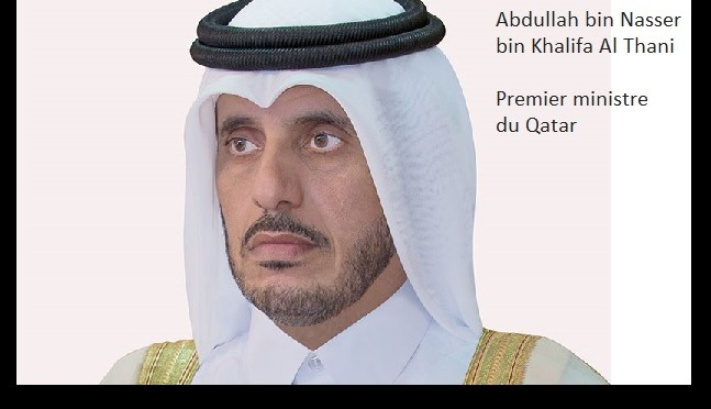 Qatar the Committee of Promoting Business and Investment Environment