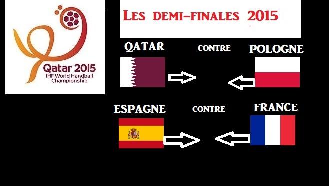 Les demi-finales de la Coupe du monde de Handball 2015
