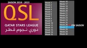 Les journées de la Ligue 1 au Qatar (QSL)