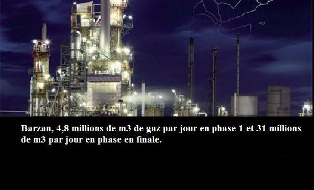 Le retard du démarrage de Barzan Gas est une mauvaise nouvelle