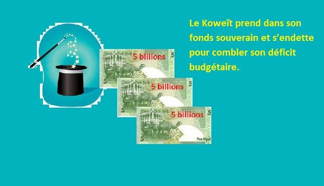 Le Koweït se met en difficulté