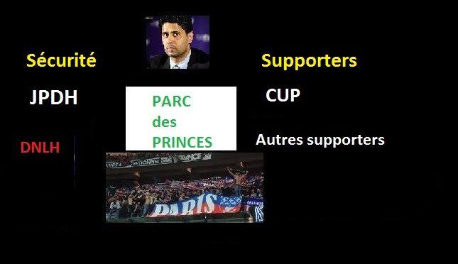 Apaisement dans les tribunes du PSG ?