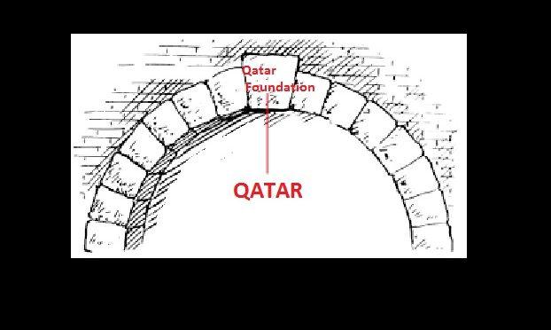 Doha 25 mars 2017, Qatar Foundation la pierre angulaire du Qatar licencie
