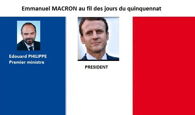 Gouvernement éphémère ou pas ce 17 mai 2017 en France ?