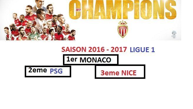 Monaco champion de la Ligue 1 pour la saison 2016 – 2017