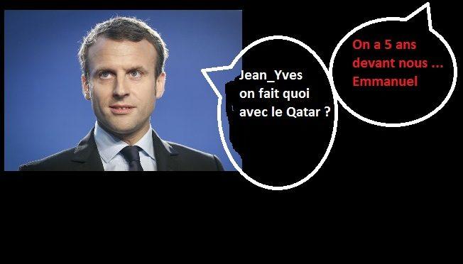 Les relations France Qatar avec le prochain président