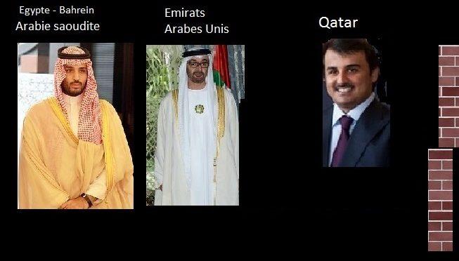 Le Qatar devrait faire des propositions pour sortir de la crise et envisager un divorce