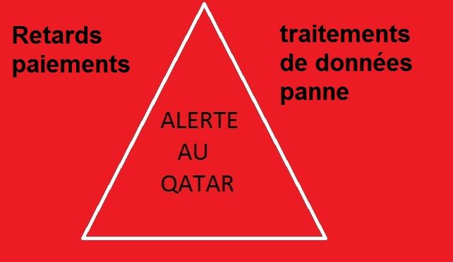 Alerte PME, retards de paiements en provenance du Qatar
