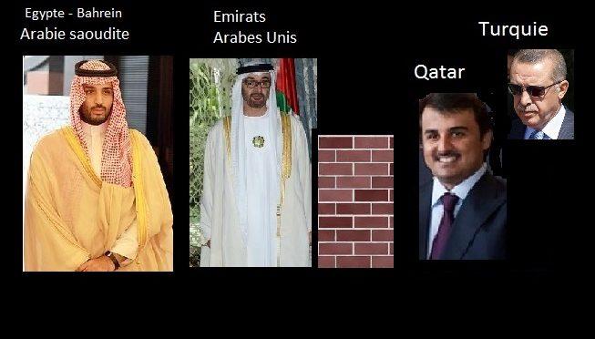 Une deuxième fenêtre de tir s'ouvre pour les saoudiens au Qatar
